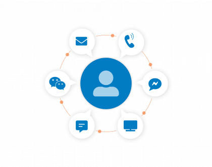 Why Daktela Is an Omnichannel System And Is Ideal for Your Company